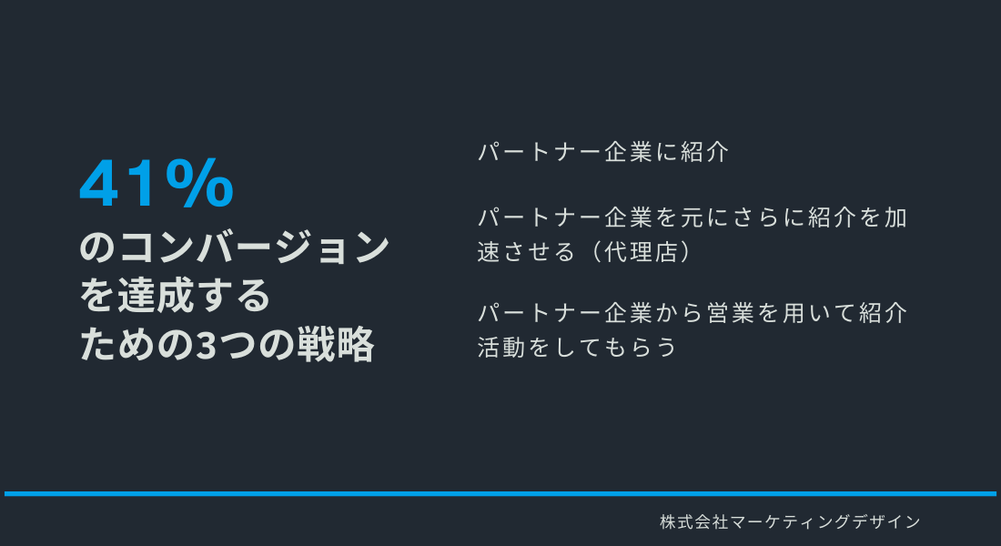 BtoB紹介キャンペーン